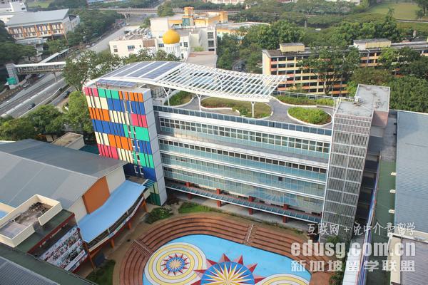 跨专业申请新加坡金融工程研究生